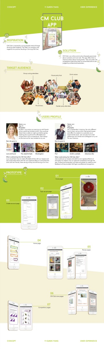 User Experience App